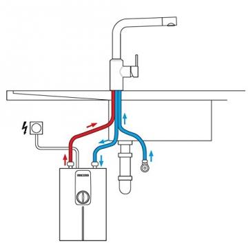 elektronischer-durchlauferhitzer-5-4