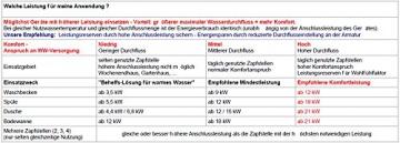 elektronischer-durchlauferhitzer-junkers-2-5